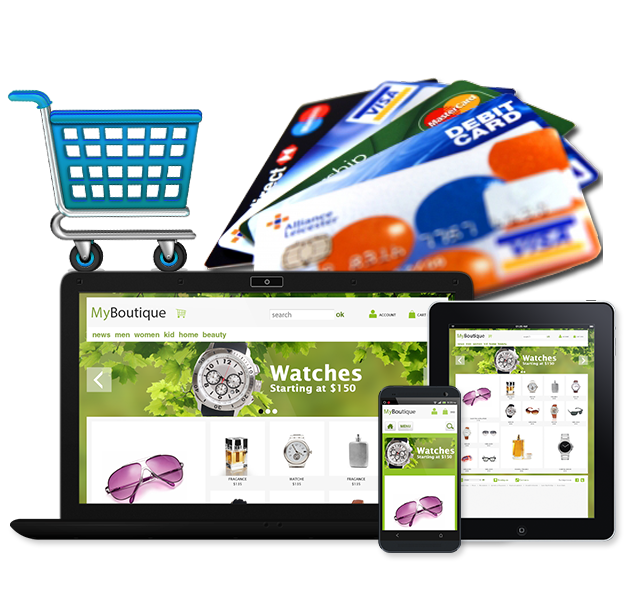 Mobile Ready E-Commerce Website, Responsive Ecommerce Website India